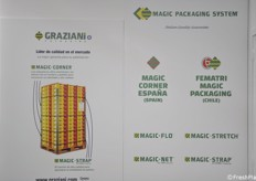 Le varie possibilitofferte dalla Graziani nell'ambito del Magic Packaging System